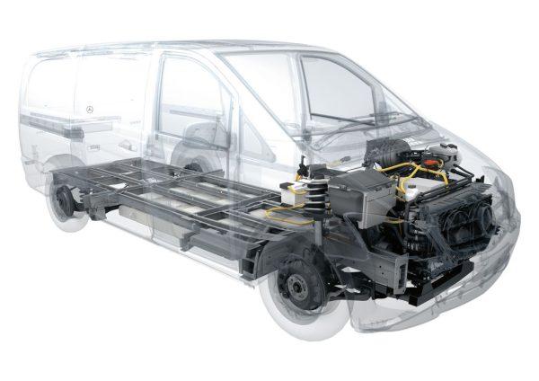noleggio-lungo-termine-mercedes-e-vito-furgone